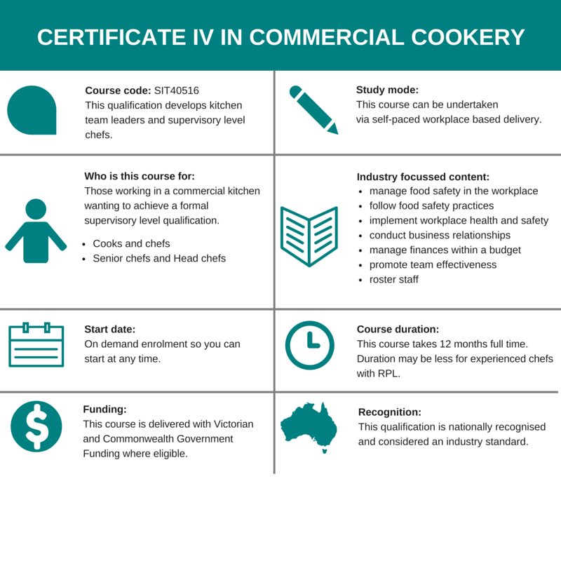 Certificate IV Commercial Cookery overview table