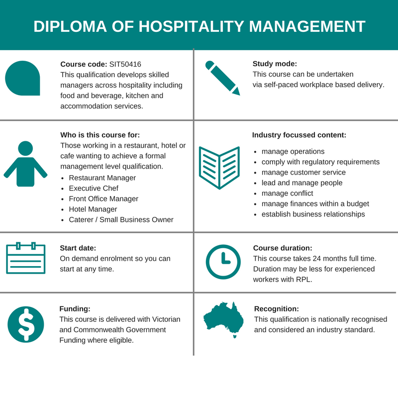 diploma-of-hospitality-overview-table