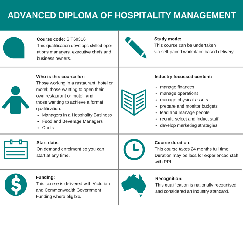 advanced diploma of hospitality management course overview