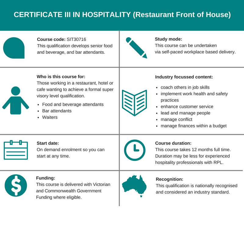 ciii-hospitality-restaurant-front-of-house-overview-table