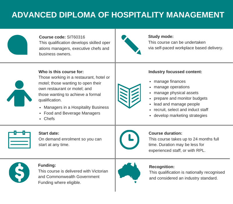 Ad Dip Hospitality overview table