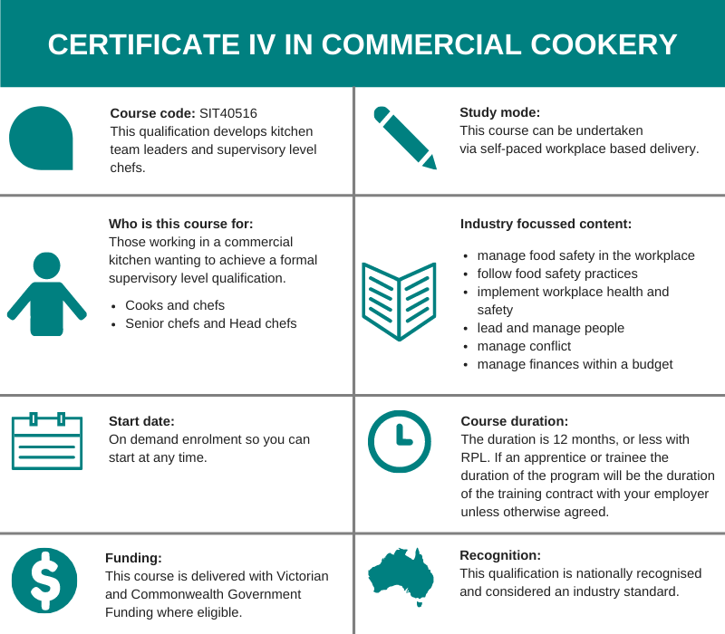 CIV Commercial Cookery overview table (1)