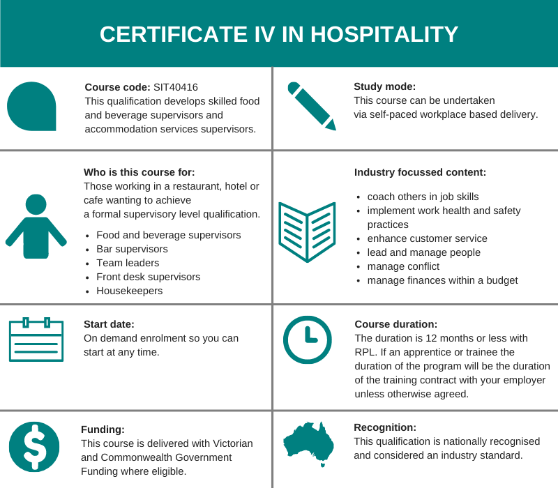 CIV Hospitality overview table