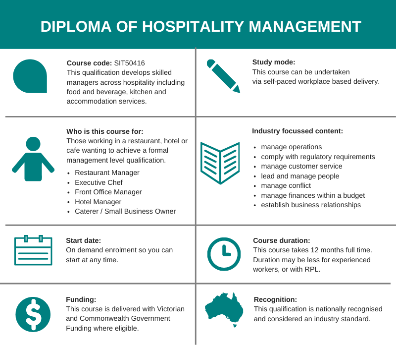 Diploma of Hospitality overview table